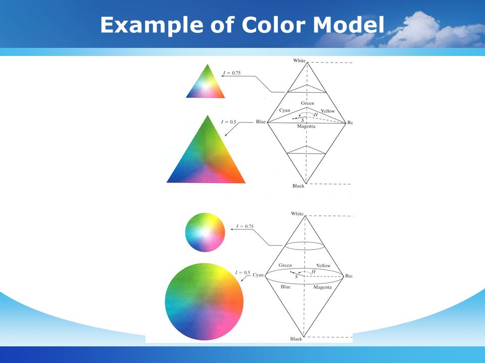 Example of Color Model