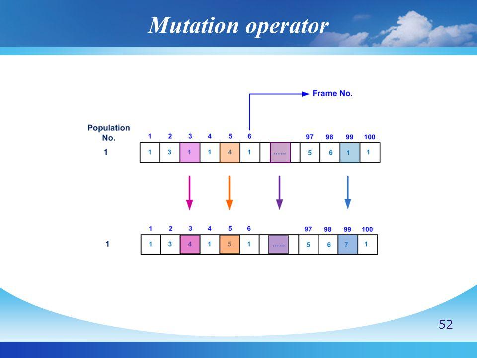 Mutation operator 52