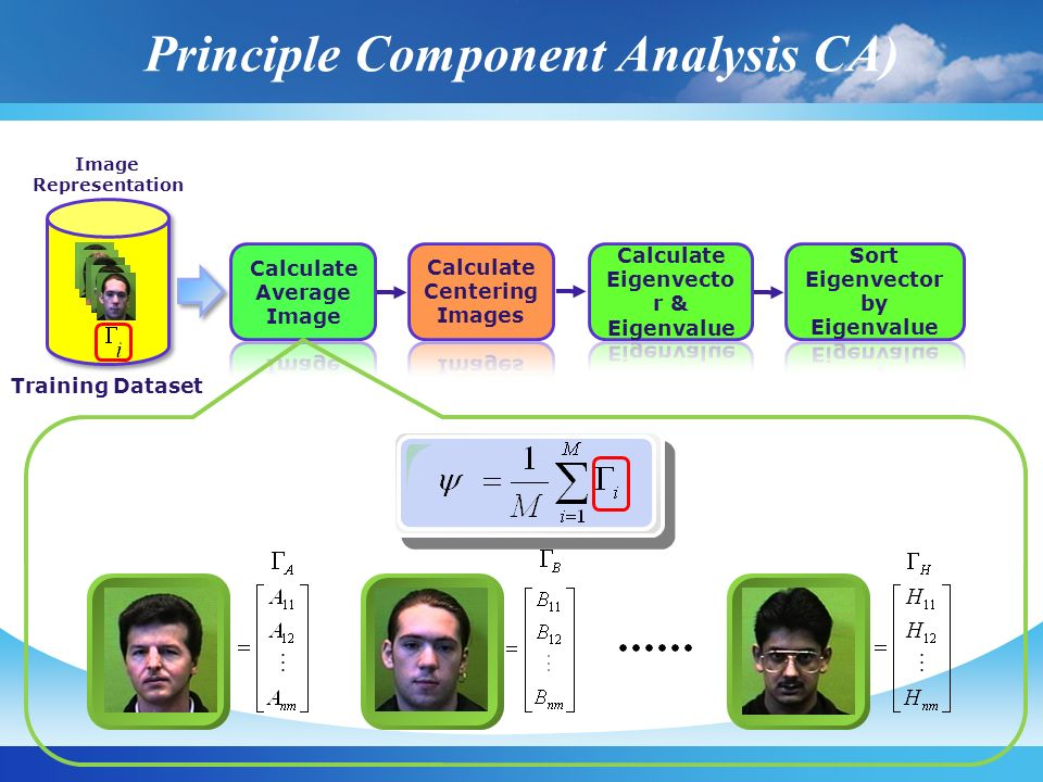 Principle Component Analysis CA)
