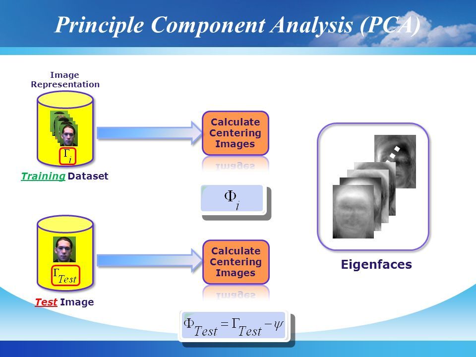 Principle Component Analysis (PCA)