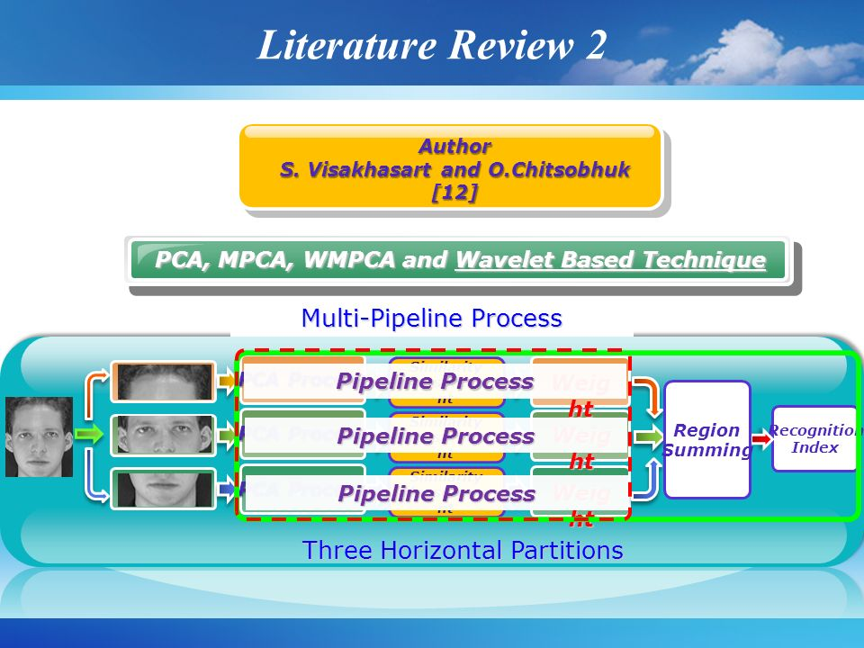 Literature Review 2 Multi-Pipeline Process Three Horizontal Partitions