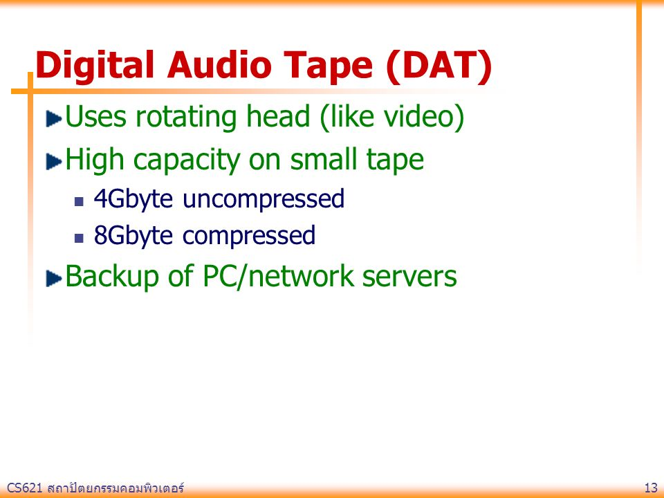 Digital Audio Tape (DAT)