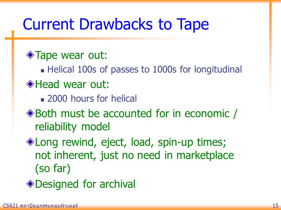 Current Drawbacks to Tape