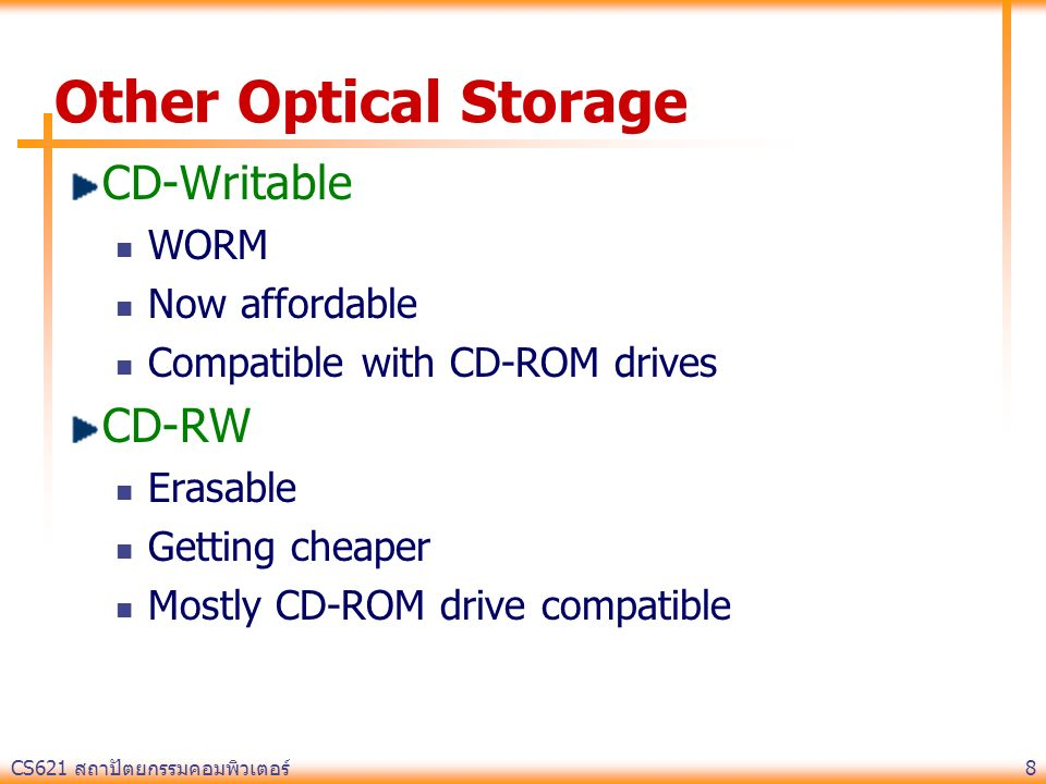 Other Optical Storage CD-Writable CD-RW WORM Now affordable