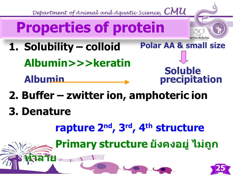 Properties of protein Solubility – colloid Albumin>>>keratin