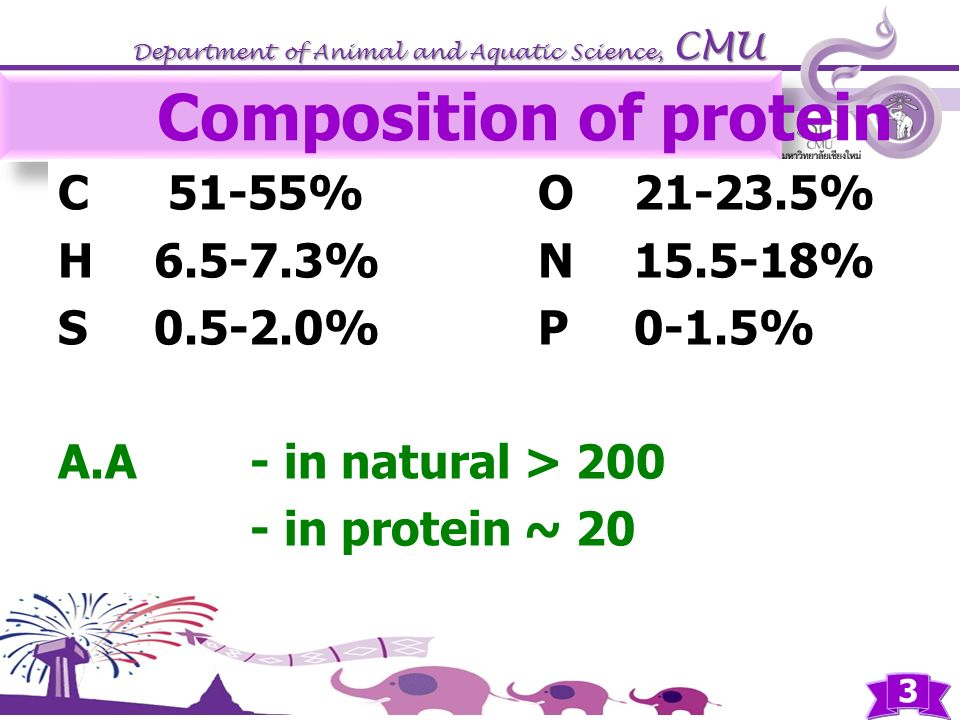 Composition of protein