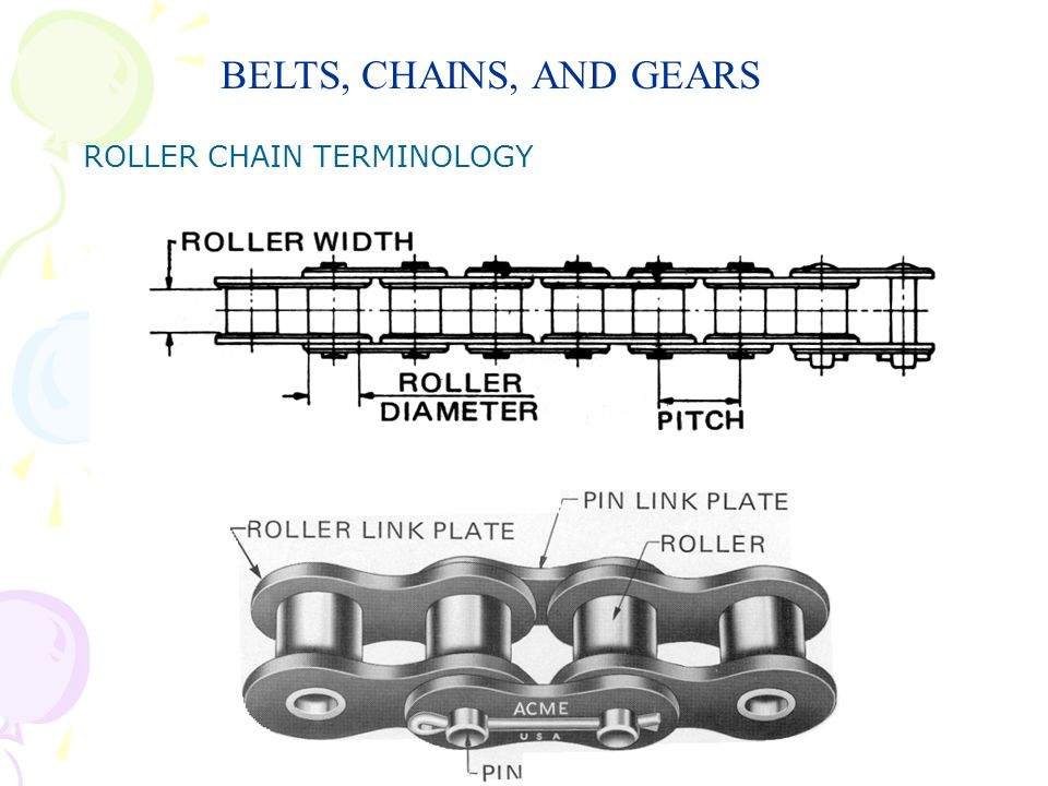 BELTS, CHAINS, AND GEARS ROLLER CHAIN TERMINOLOGY