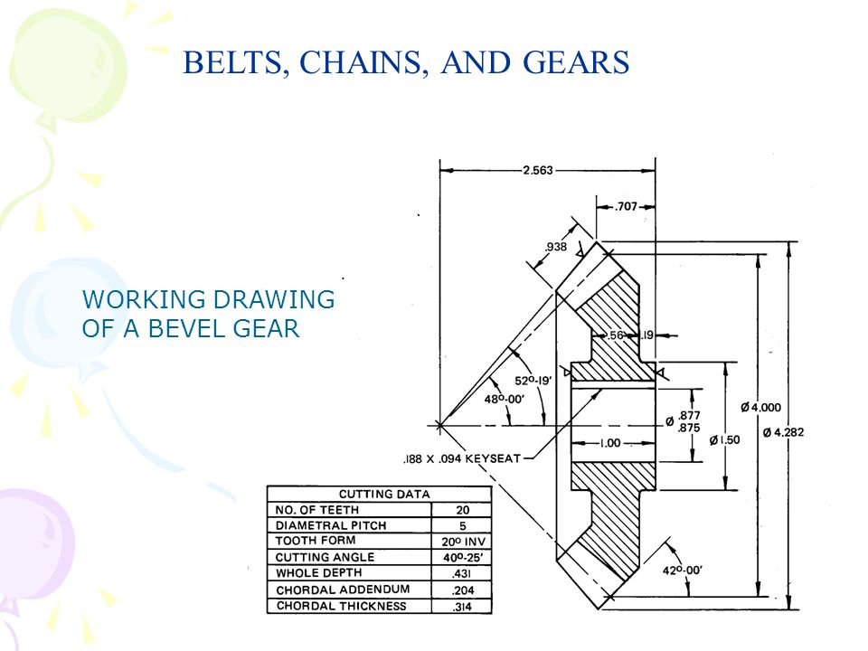 BELTS, CHAINS, AND GEARS WORKING DRAWING OF A BEVEL GEAR