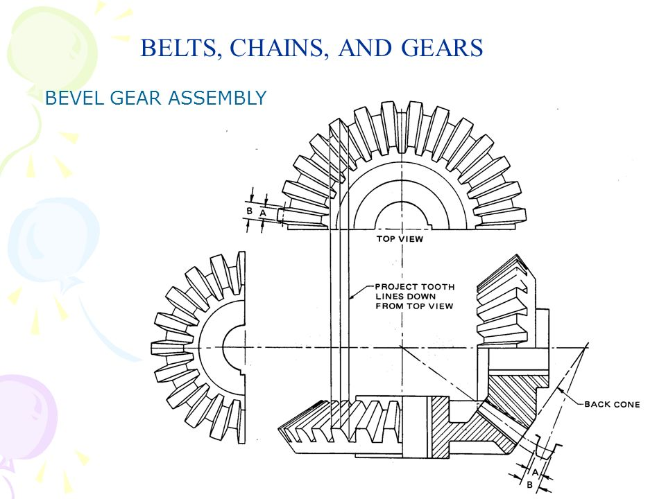 BELTS, CHAINS, AND GEARS BEVEL GEAR ASSEMBLY