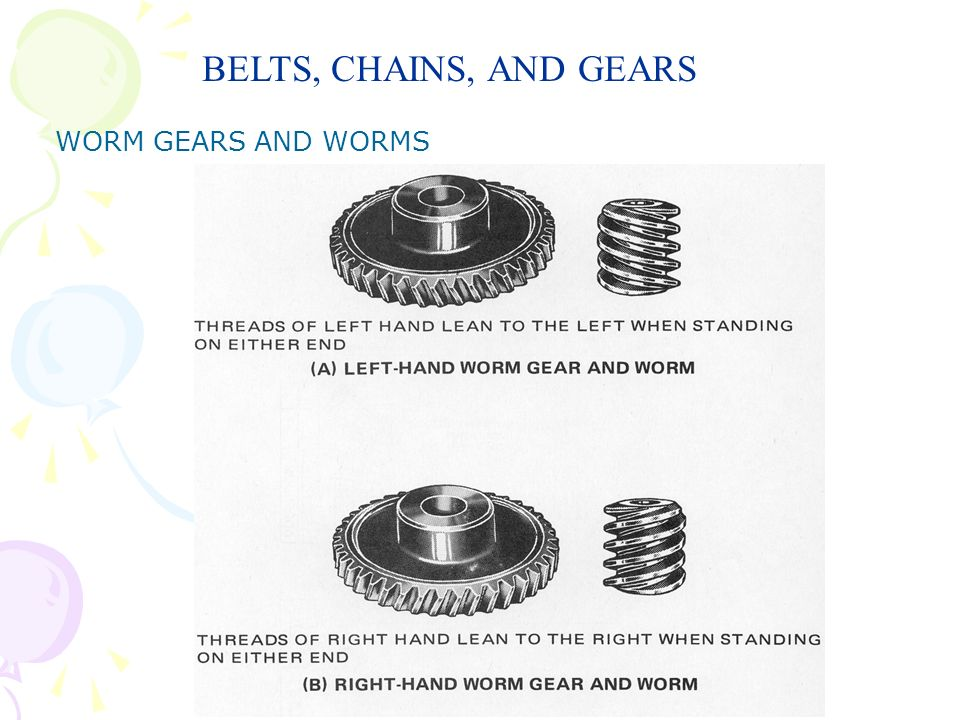BELTS, CHAINS, AND GEARS WORM GEARS AND WORMS