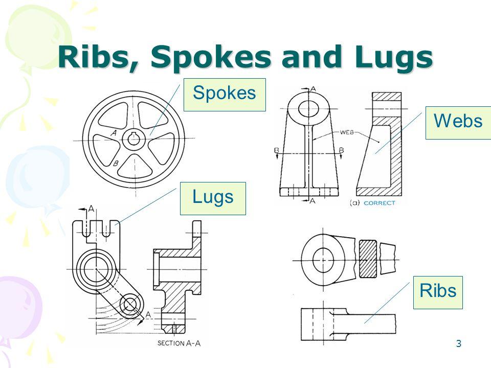 Ribs, Spokes and Lugs Spokes Webs Lugs Ribs