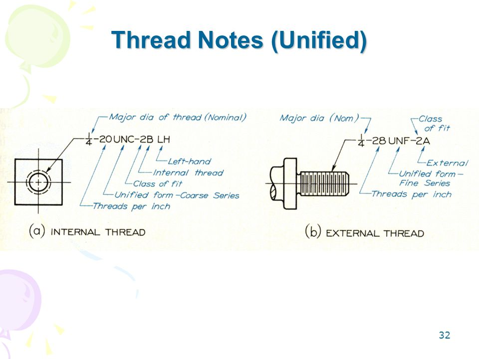 Thread Notes (Unified)