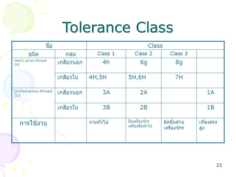 Tolerance Class การใช้งาน ชื่อ Class ชนิด กลุ่ม เกลียวนอก 4h 6g 8g