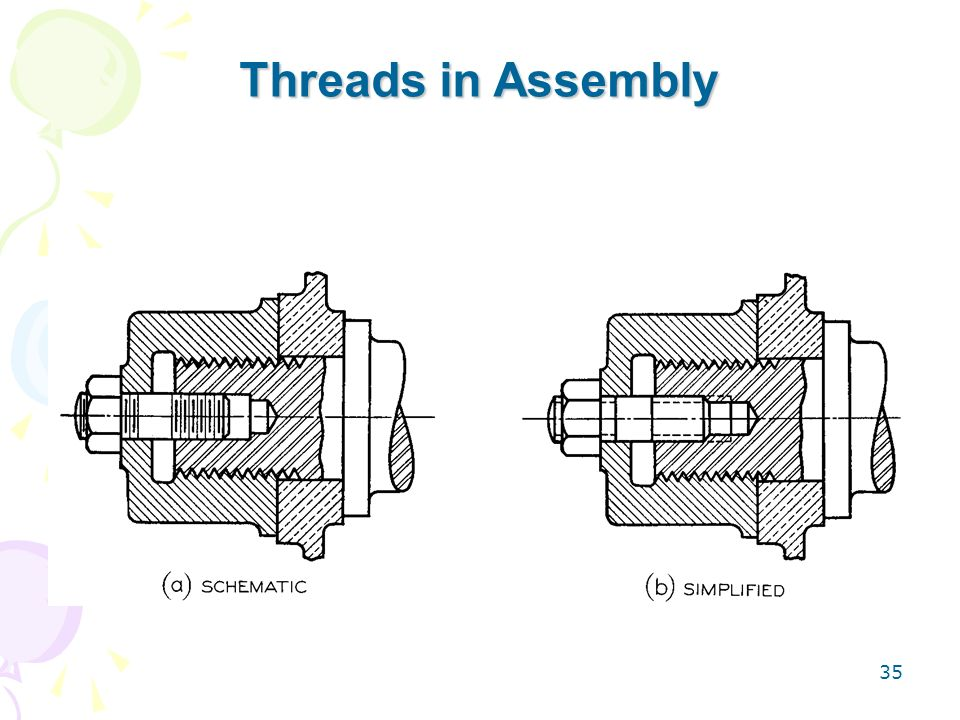 Threads in Assembly