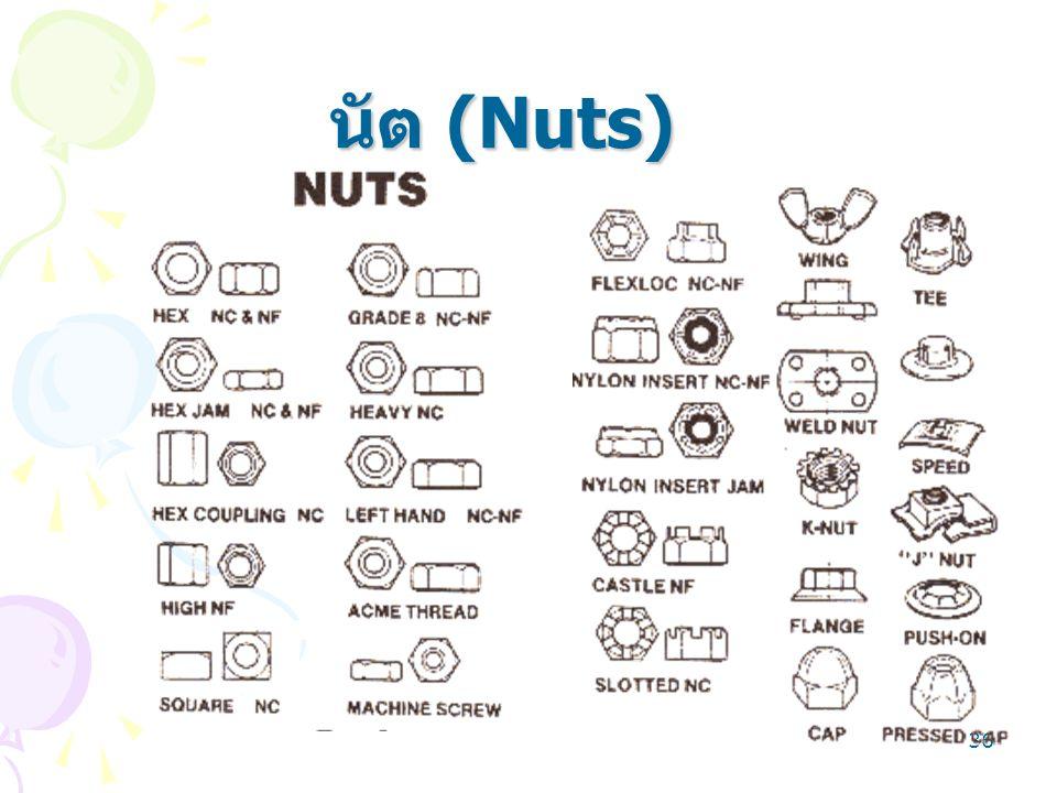 นัต (Nuts)