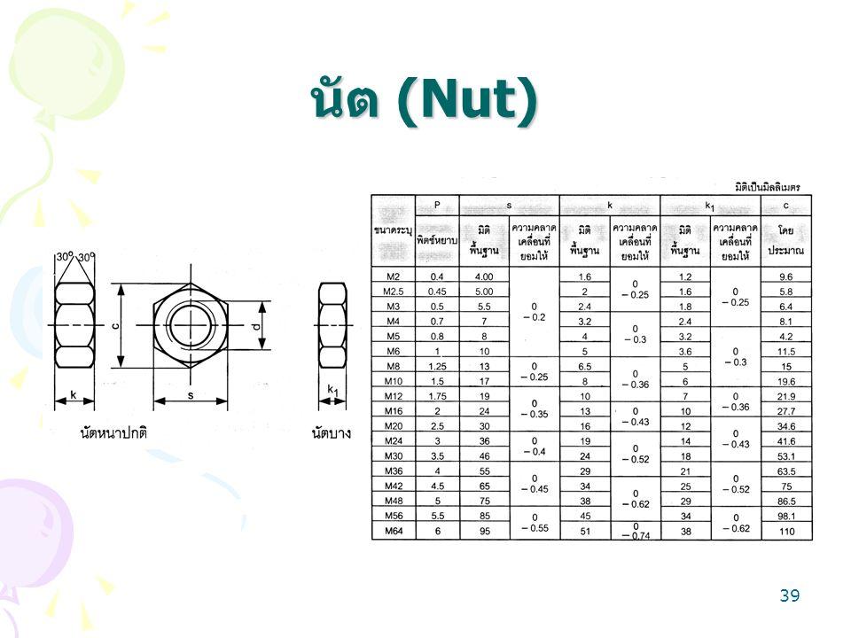 นัต (Nut)