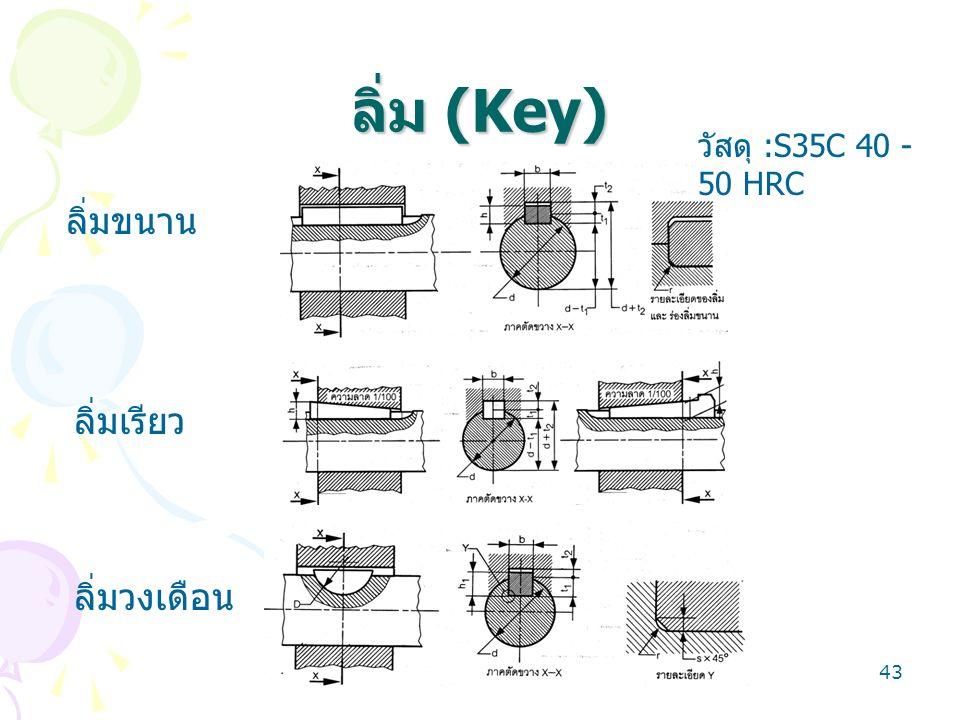 ลิ่ม (Key) วัสดุ :S35C 40 -50 HRC ลิ่มขนาน ลิ่มเรียว ลิ่มวงเดือน