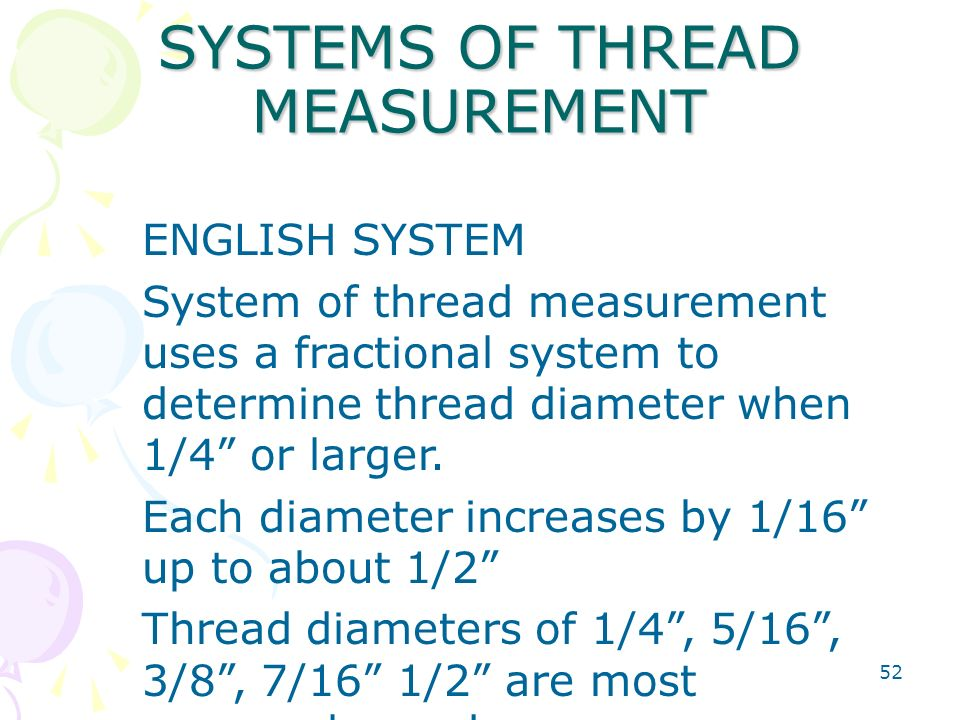 SYSTEMS OF THREAD MEASUREMENT