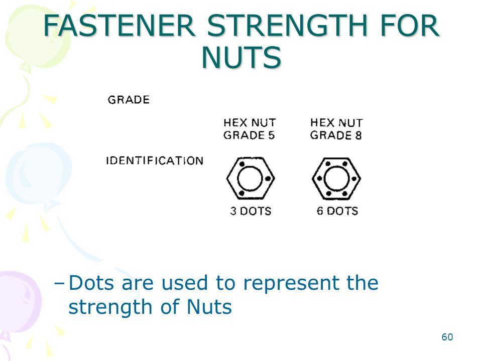 FASTENER STRENGTH FOR NUTS