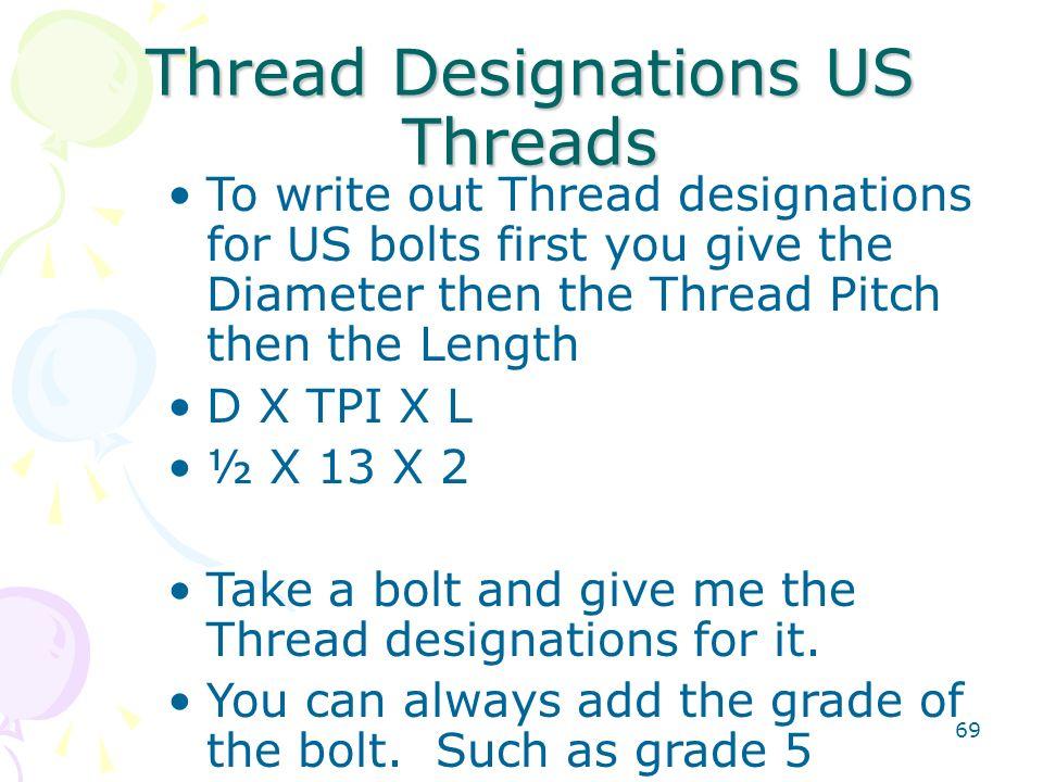 Thread Designations US Threads