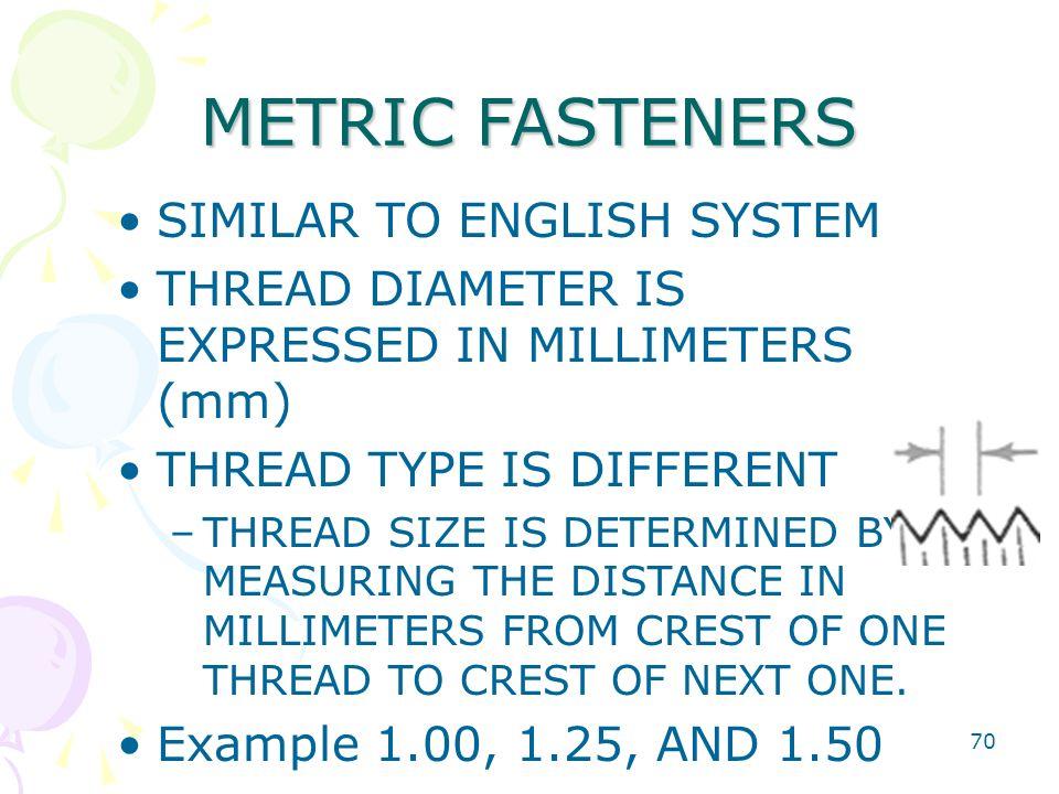 METRIC FASTENERS SIMILAR TO ENGLISH SYSTEM