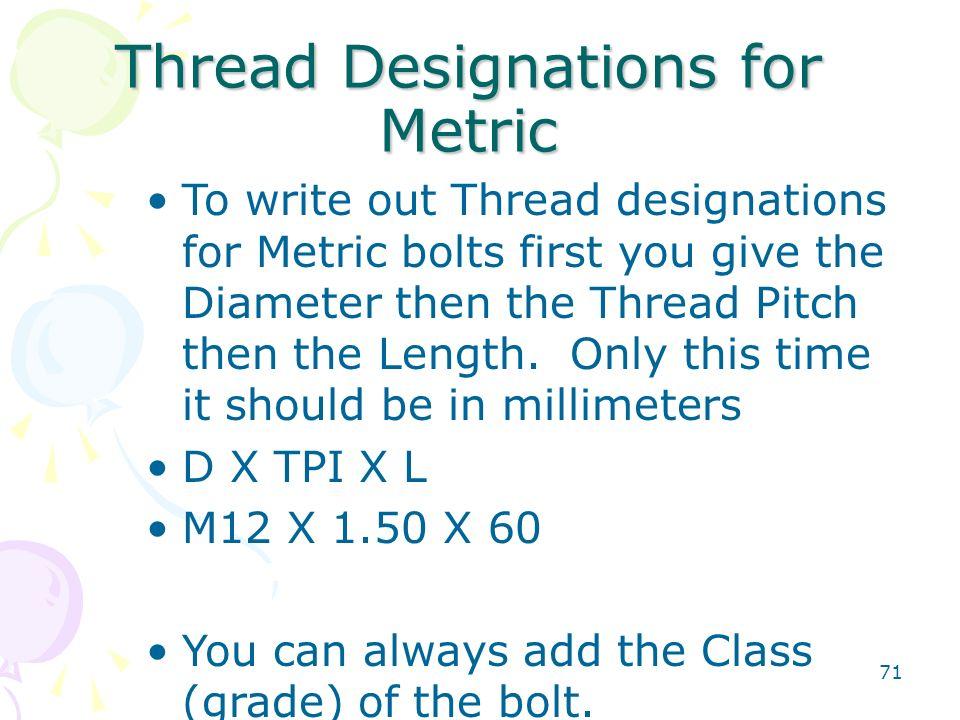 Thread Designations for Metric
