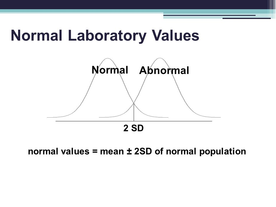 Normal Laboratory Values