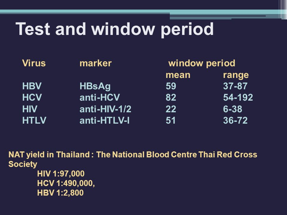 Test and window period Virus marker window period mean range