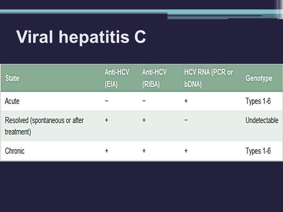Viral hepatitis C