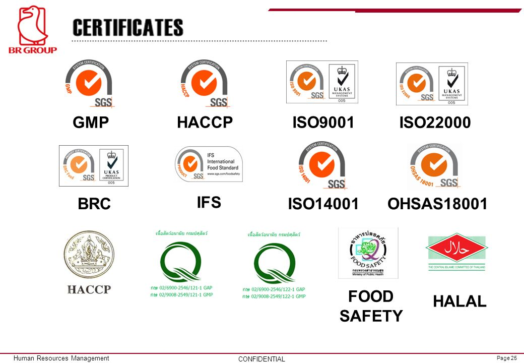 GMP HACCP ISO9001 ISO22000 ISO14001 BRC OHSAS18001 IFS FOOD SAFETY HALAL