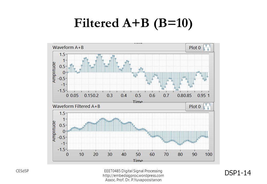 Filtered A+B (B=10) CESdSP