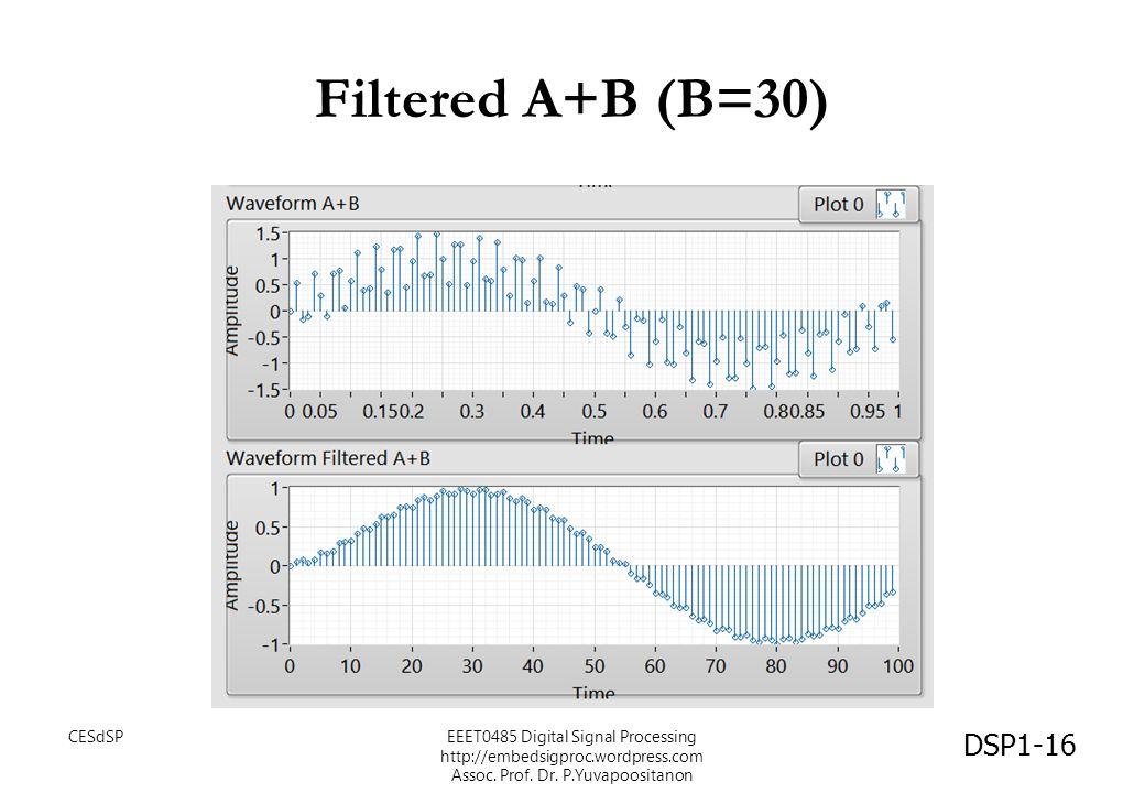 Filtered A+B (B=30) CESdSP