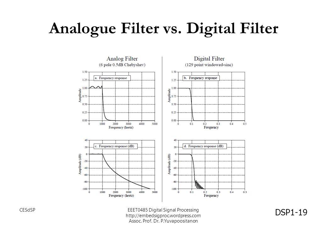 Analogue Filter vs. Digital Filter
