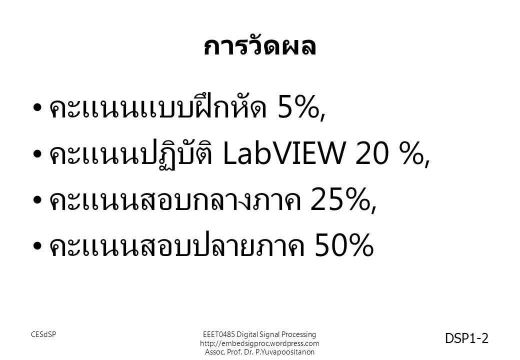 คะแนนปฏิบัติ LabVIEW 20 %, คะแนนสอบกลางภาค 25%, คะแนนสอบปลายภาค 50%