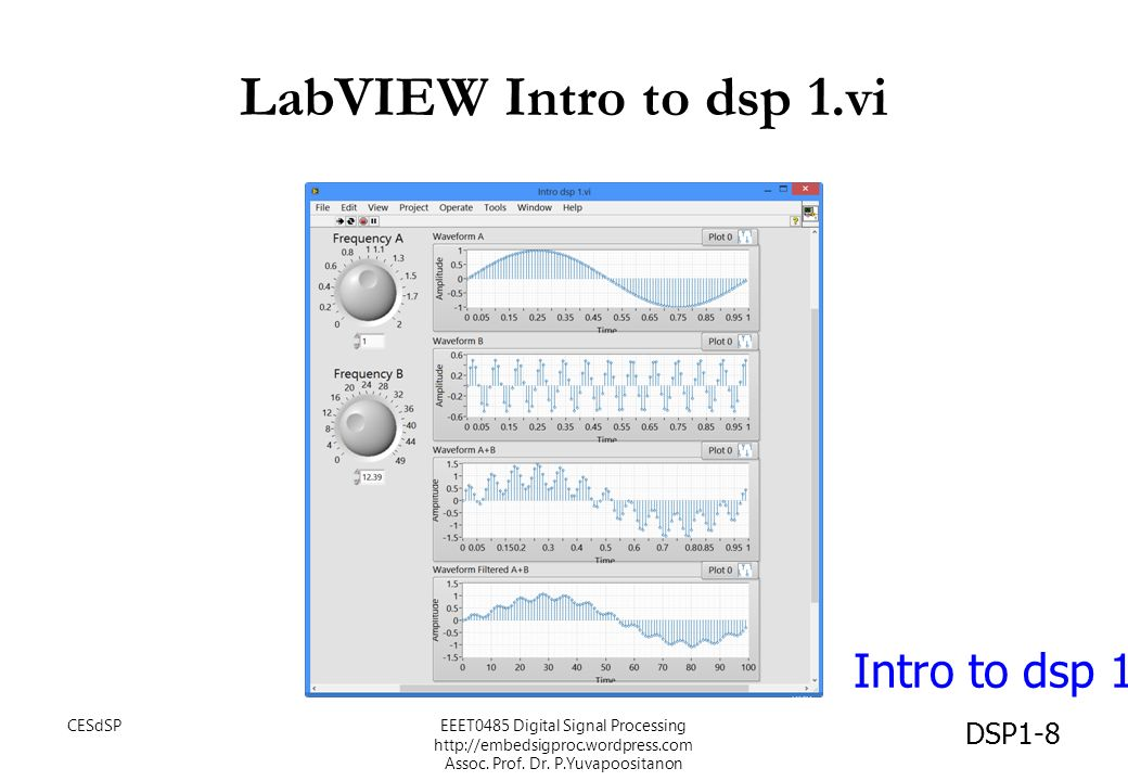 LabVIEW Intro to dsp 1.vi Intro to dsp 1.vi CESdSP