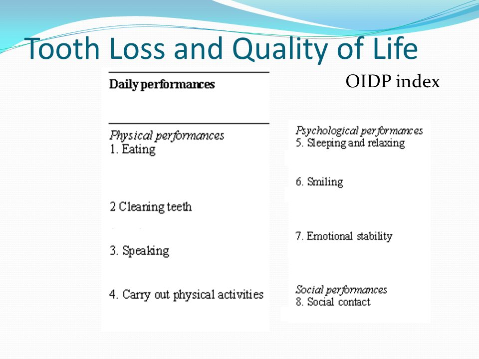 Tooth Loss and Quality of Life