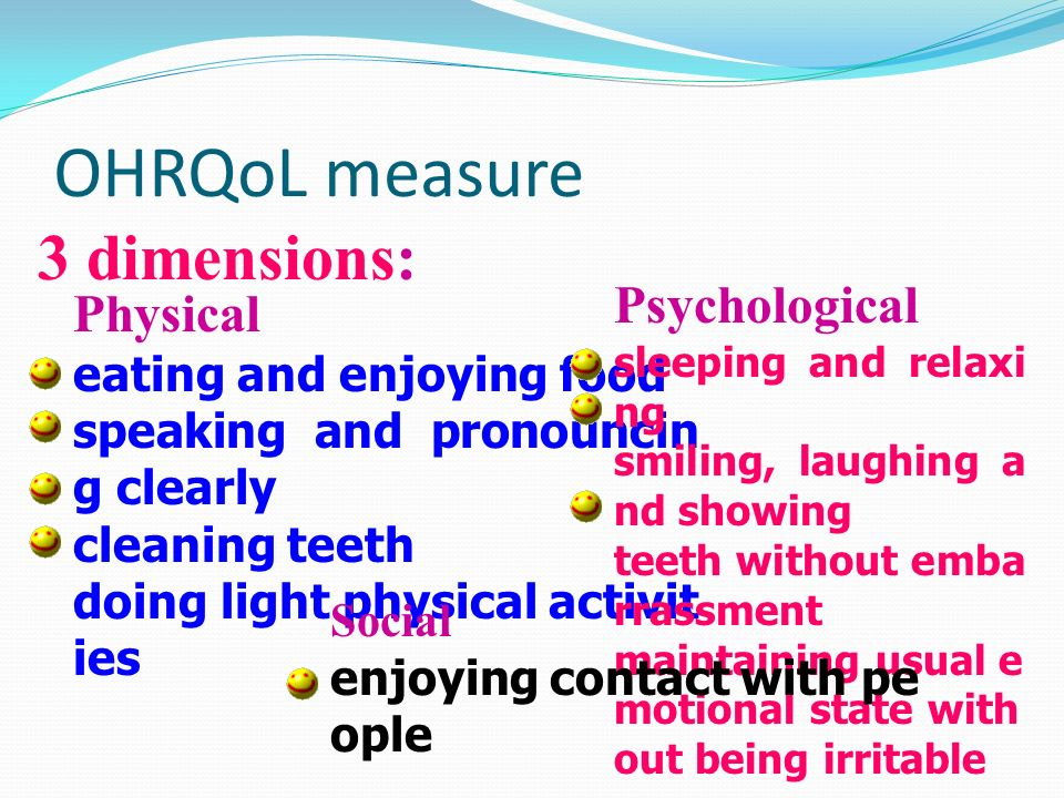 OHRQoL measure 3 dimensions: Psychological Physical