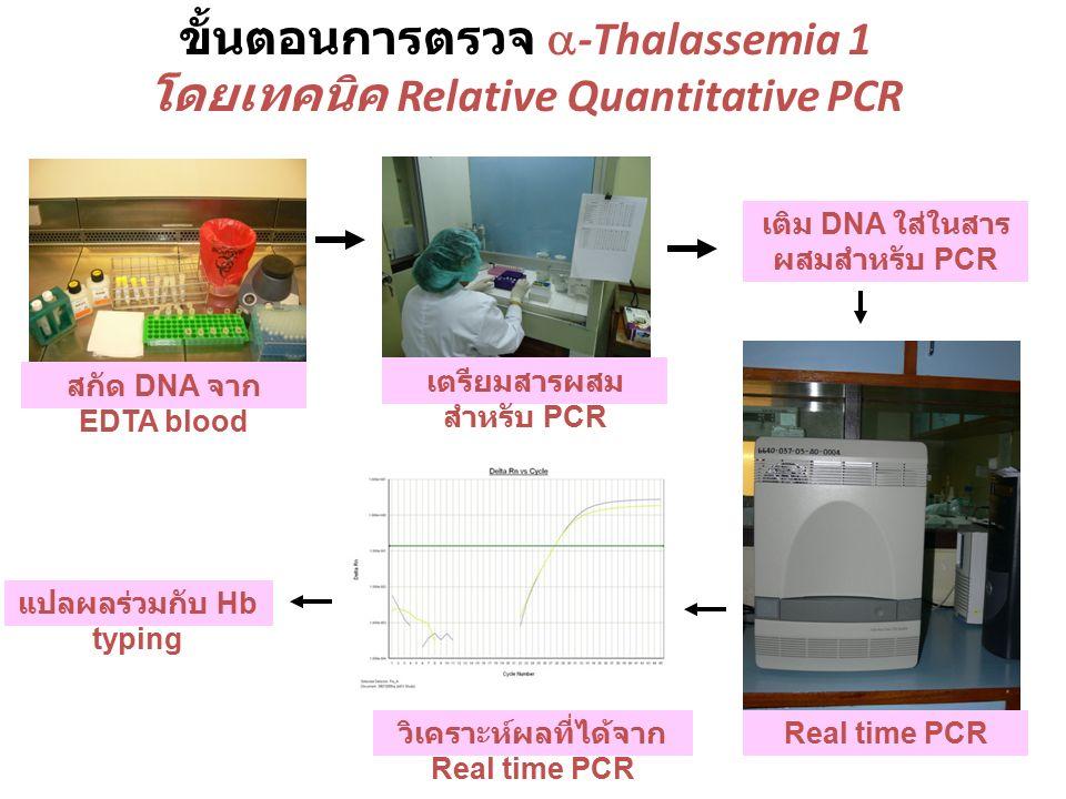 ขั้นตอนการตรวจ a-Thalassemia 1 โดยเทคนิค Relative Quantitative PCR