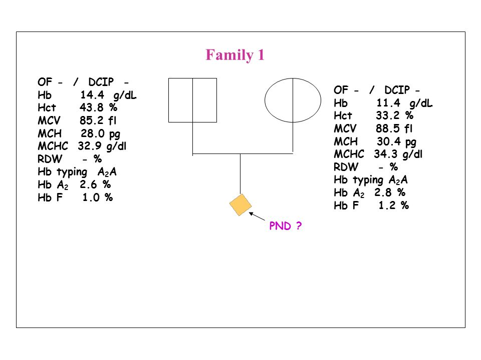 Family 1 OF - / DCIP - Hb 14.4 g/dL OF - / DCIP - Hct 43.8 %