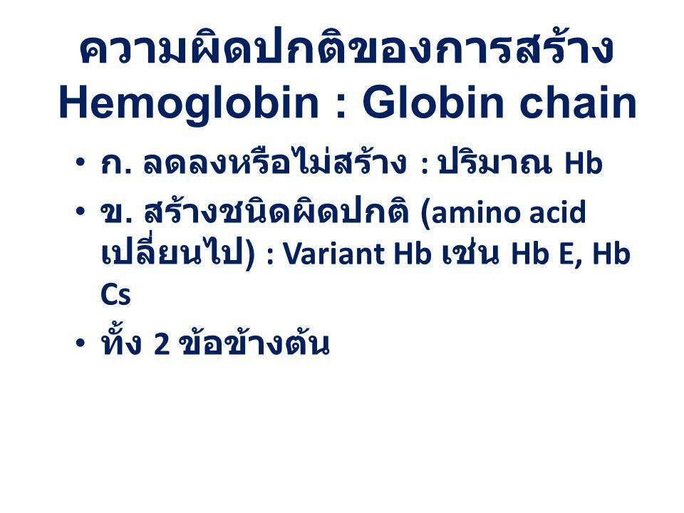 ความผิดปกติของการสร้าง Hemoglobin : Globin chain