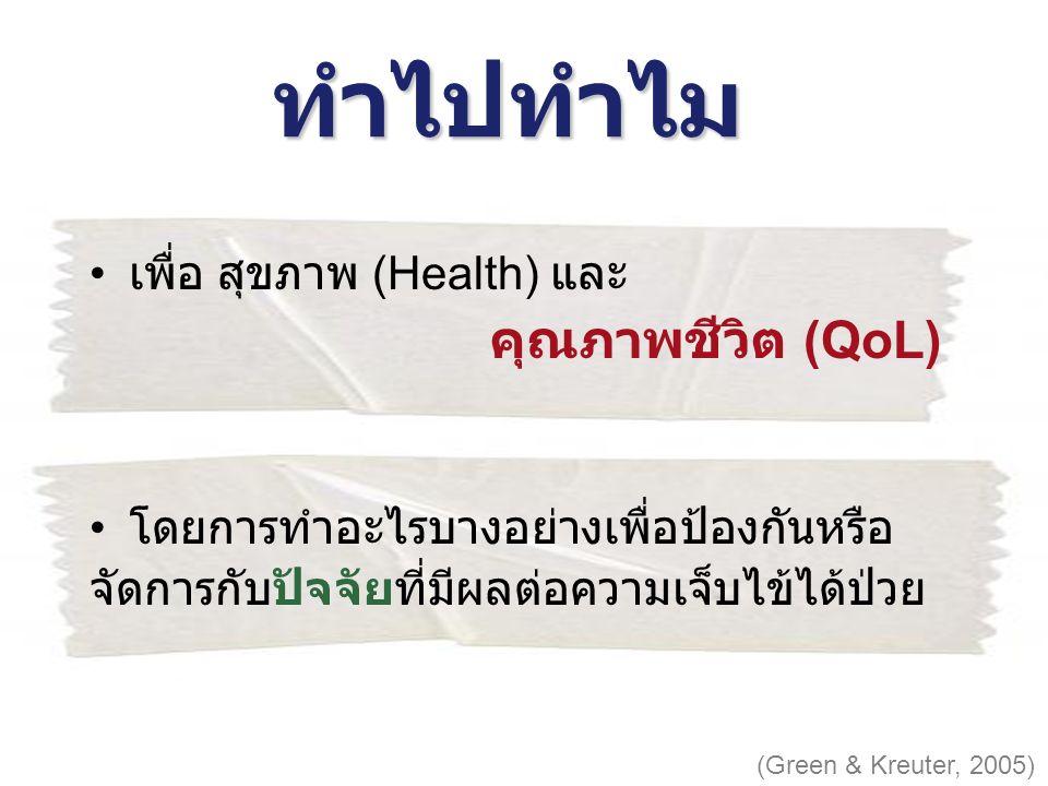 ทำไปทำไม เพื่อ สุขภาพ (Health) และ คุณภาพชีวิต (QoL)