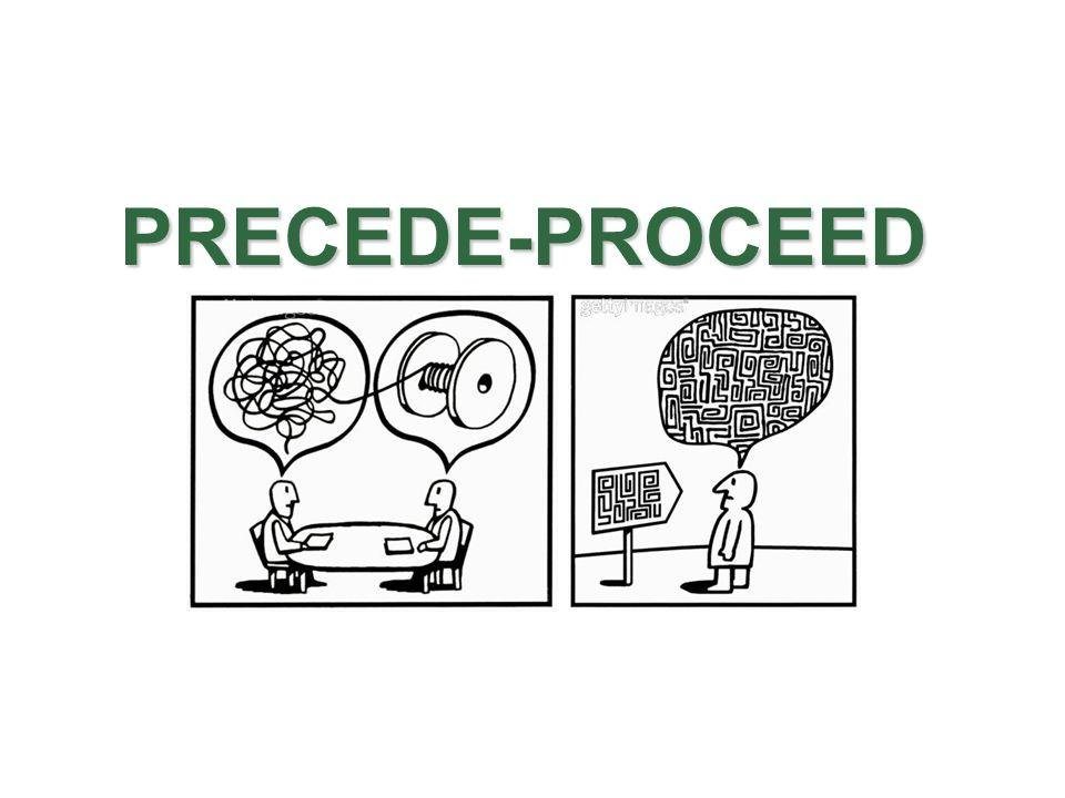 PRECEDE-PROCEED