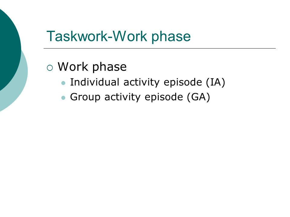 Taskwork-Work phase Work phase Individual activity episode (IA)