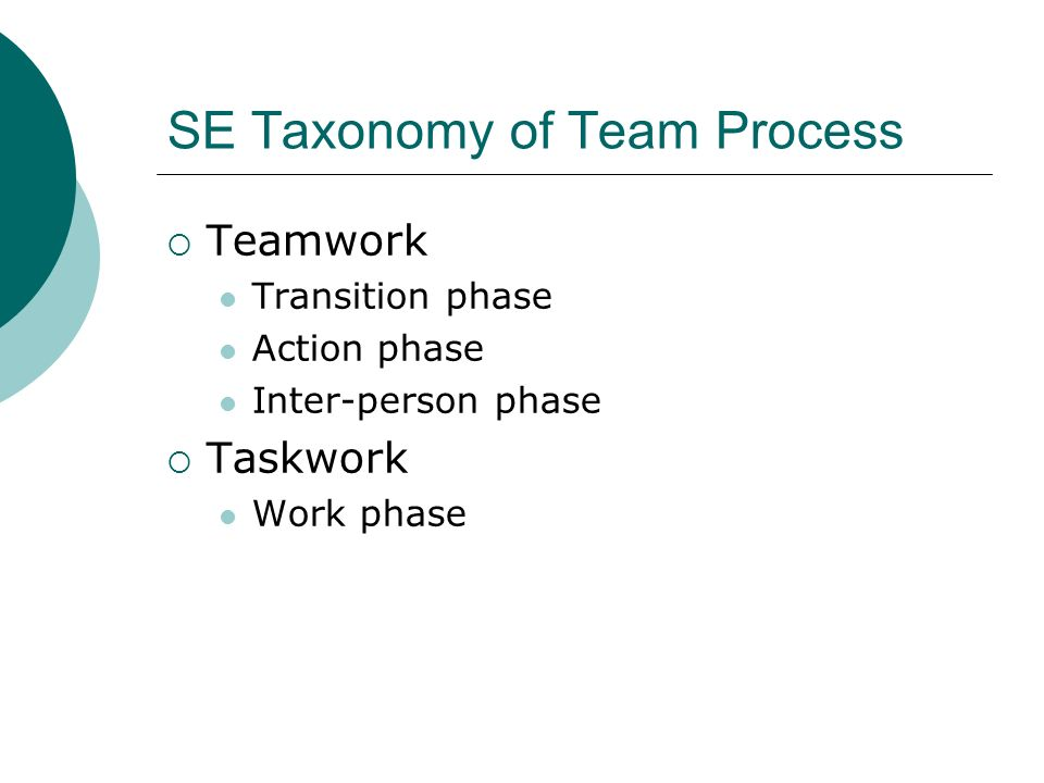 SE Taxonomy of Team Process