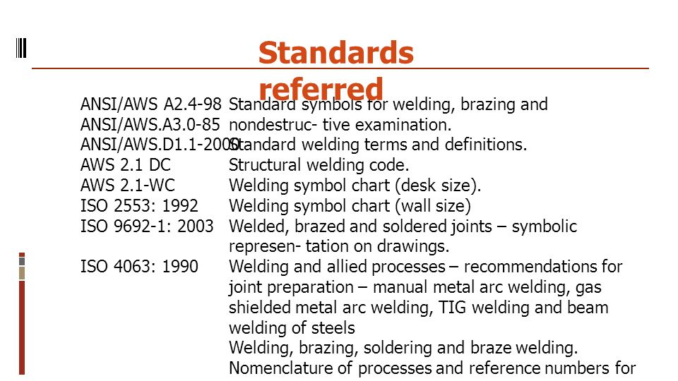 Standards referred ANSI/AWS A2.4-98 ANSI/AWS.A3.0-85