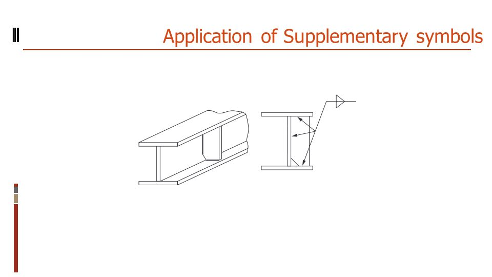 Application of Supplementary symbols