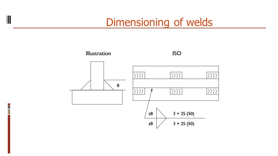 Dimensioning of welds