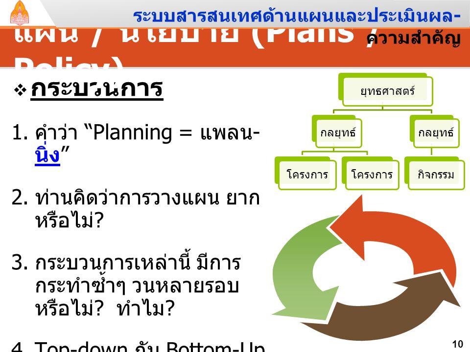 แผน / นโยบาย (Plans / Policy)