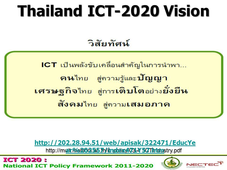 Thailand ICT-2020 Vision http://202.28.94.51/web/apisak/322471/EducYear%202557/index471Y57.htm.