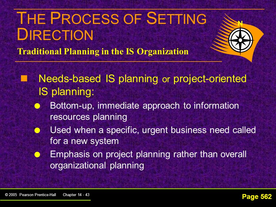 THE PROCESS OF SETTING DIRECTION
